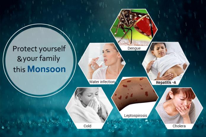 Water borne diseases in monsoon