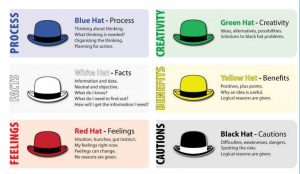6 colored hats